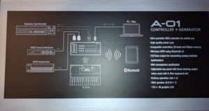 Roland A-01 diagram